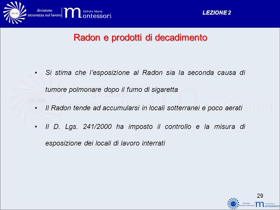 Radon e prodotti di decadimento