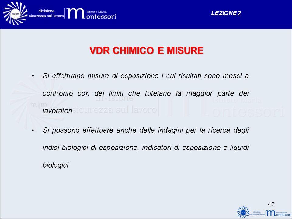 LEZIONE 2 VDR CHIMICO E MISURE.