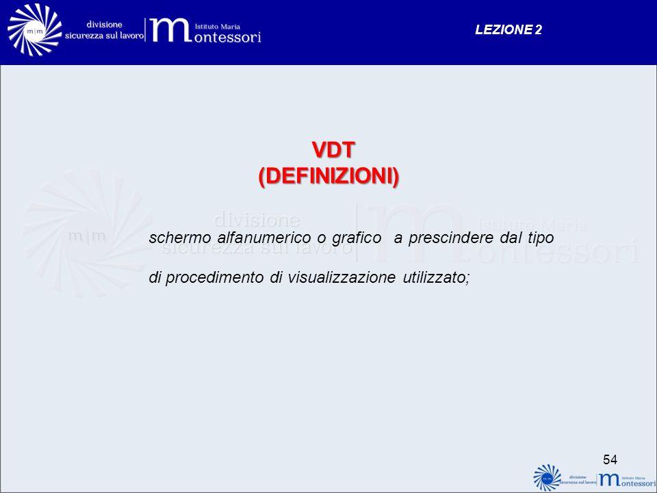 LEZIONE 2 VDT. (DEFINIZIONI) schermo alfanumerico o grafico a prescindere dal tipo di procedimento di visualizzazione utilizzato;