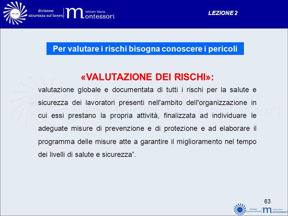 «VALUTAZIONE DEI RISCHI»: