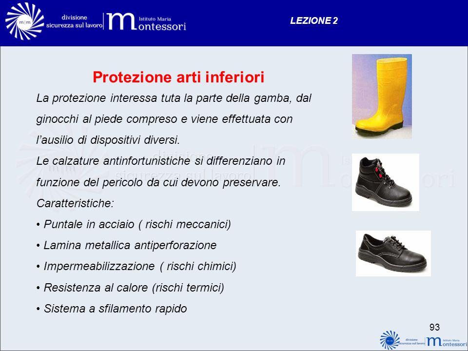 Protezione arti inferiori