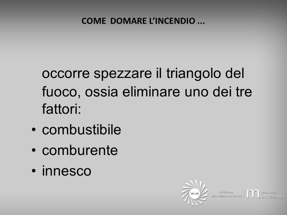 COME DOMARE L'INCENDIO ...