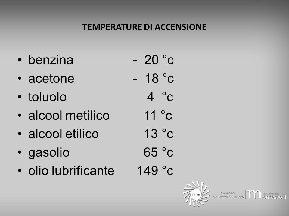 TEMPERATURE DI ACCENSIONE