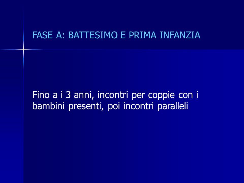 FASE A: BATTESIMO E PRIMA INFANZIA