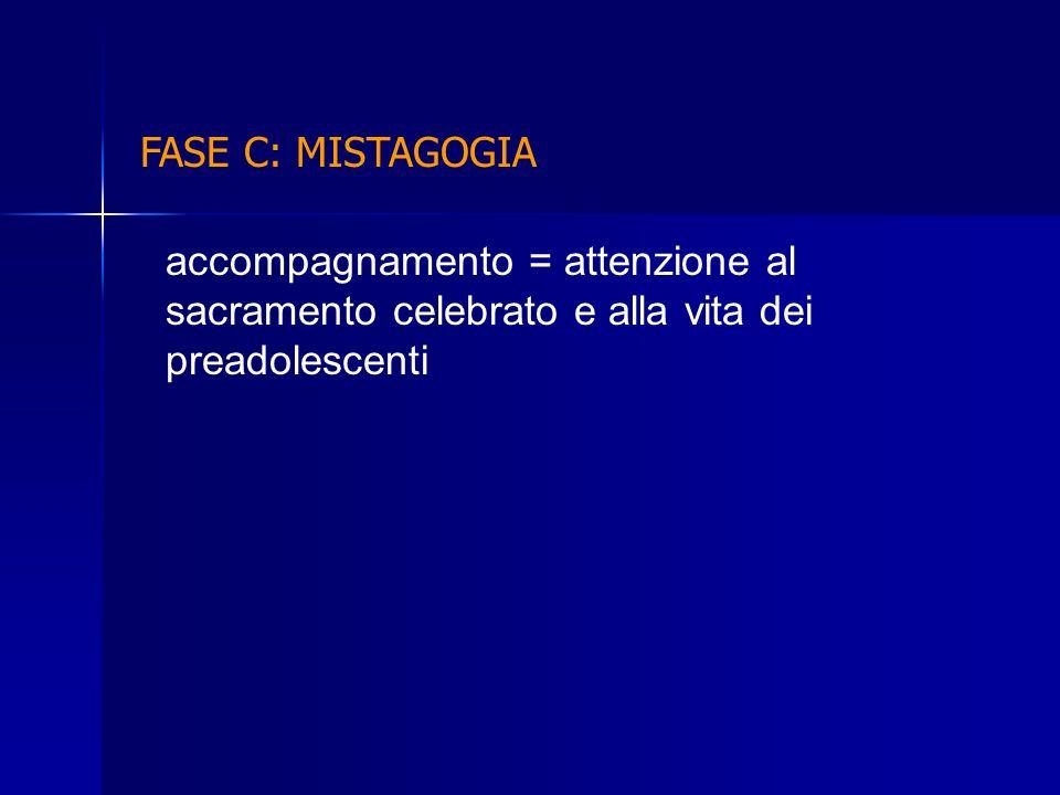 FASE C: MISTAGOGIA accompagnamento = attenzione al sacramento celebrato e alla vita dei preadolescenti.