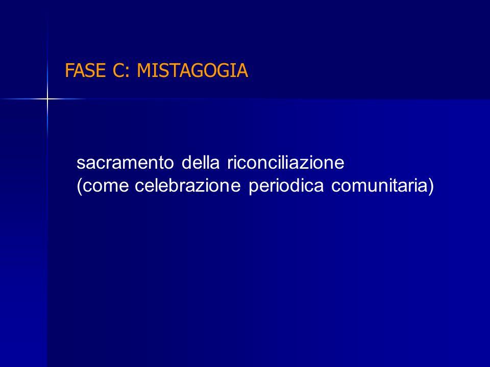FASE C: MISTAGOGIA sacramento della riconciliazione (come celebrazione periodica comunitaria)