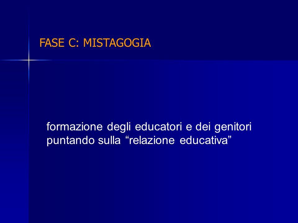FASE C: MISTAGOGIA formazione degli educatori e dei genitori puntando sulla relazione educativa