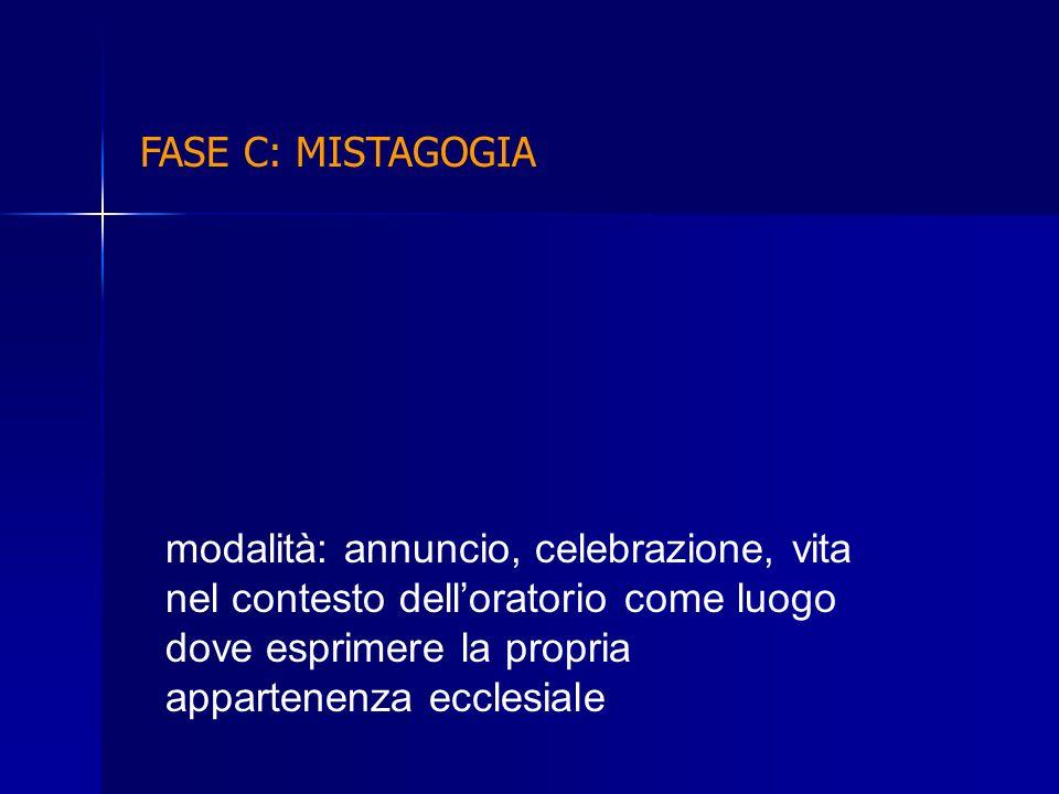 FASE C: MISTAGOGIA modalità: annuncio, celebrazione, vita.