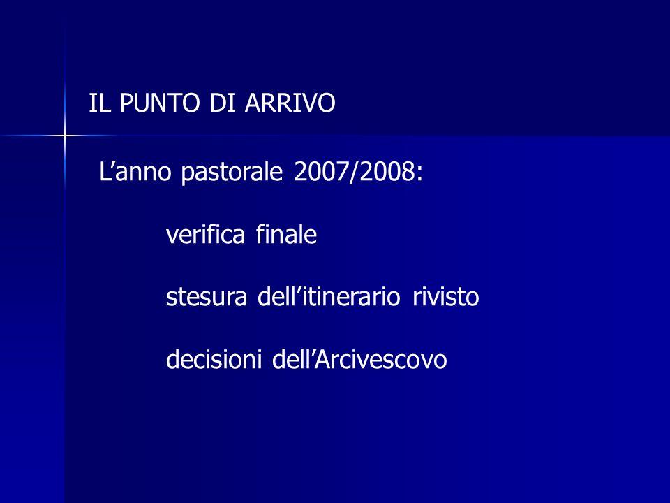 IL PUNTO DI ARRIVO L'anno pastorale 2007/2008: verifica finale.
