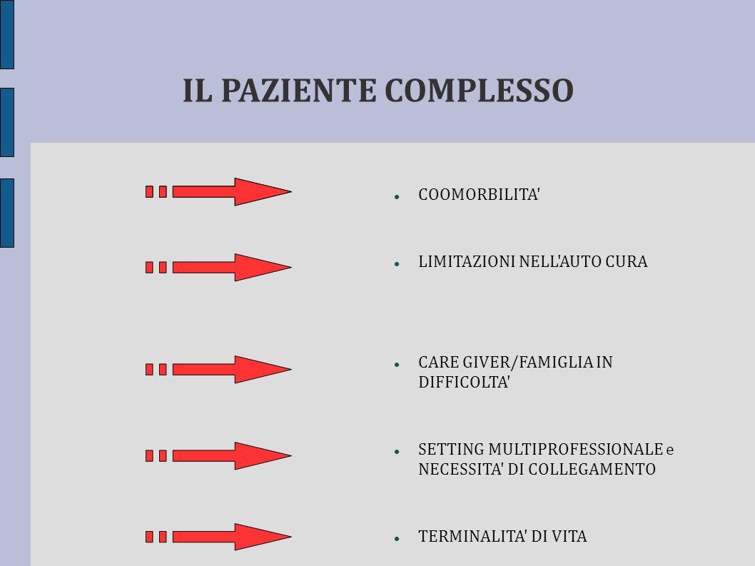IL PAZIENTE COMPLESSO COOMORBILITA LIMITAZIONI NELL AUTO CURA