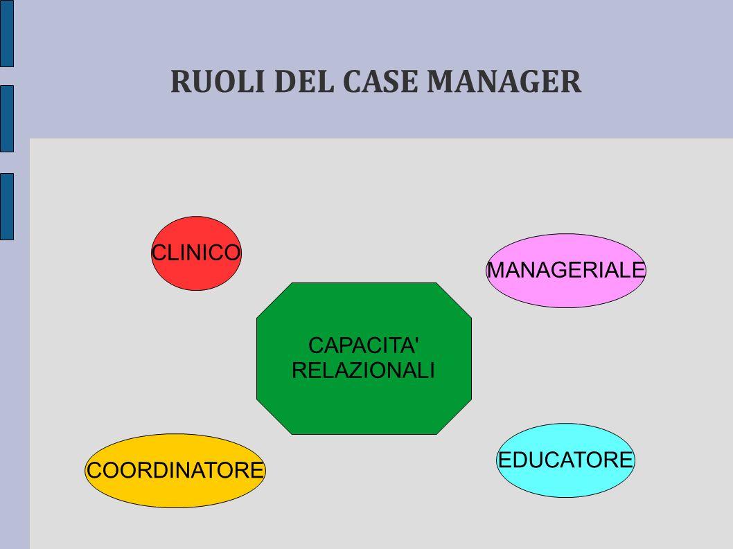 RUOLI DEL CASE MANAGER CLINICO MANAGERIALE CAPACITA RELAZIONALI