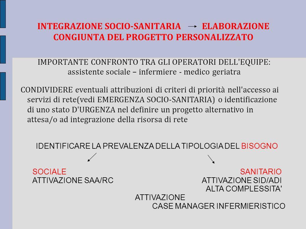 INTEGRAZIONE SOCIO-SANITARIA ELABORAZIONE CONGIUNTA DEL PROGETTO PERSONALIZZATO