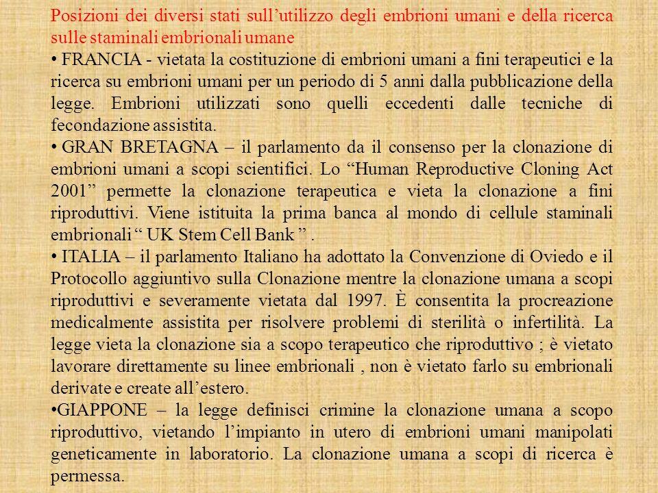 Posizioni dei diversi stati sull'utilizzo degli embrioni umani e della ricerca sulle staminali embrionali umane