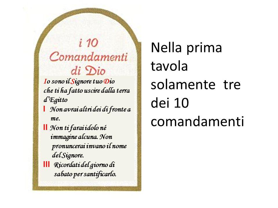 15 incontro ppt scaricare - Tavole dei dieci comandamenti ...