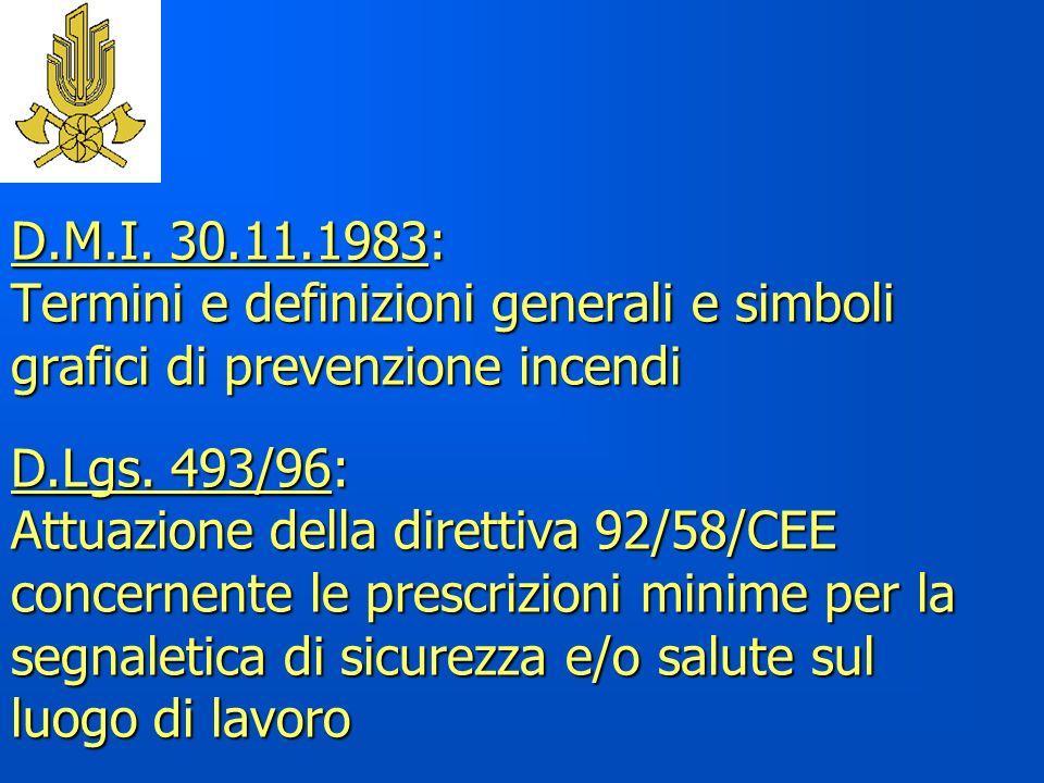D.M.I. 30.11.1983: Termini e definizioni generali e simboli grafici di prevenzione incendi