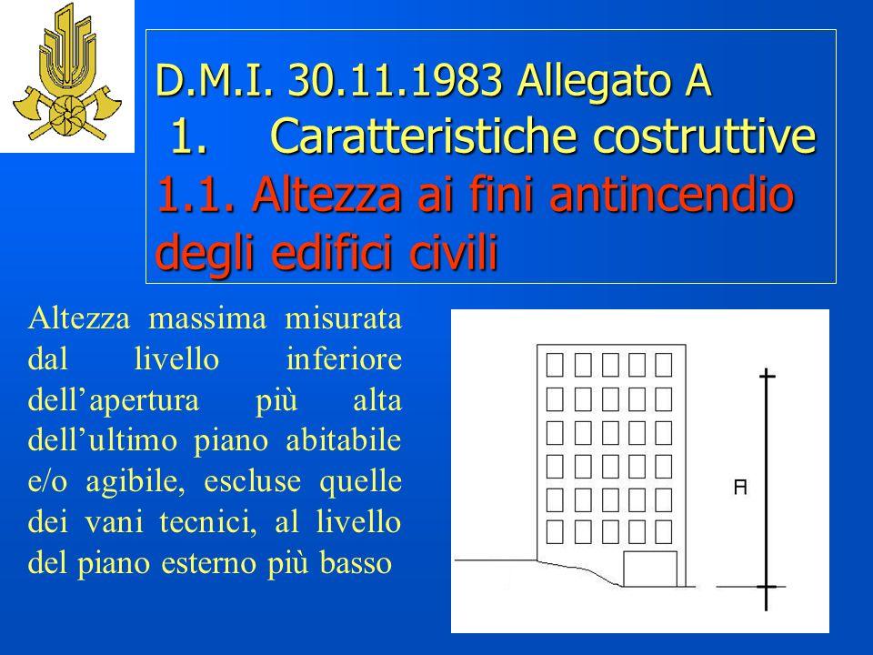 D. M. I. 30. 11. 1983 Allegato A 1. Caratteristiche costruttive 1. 1