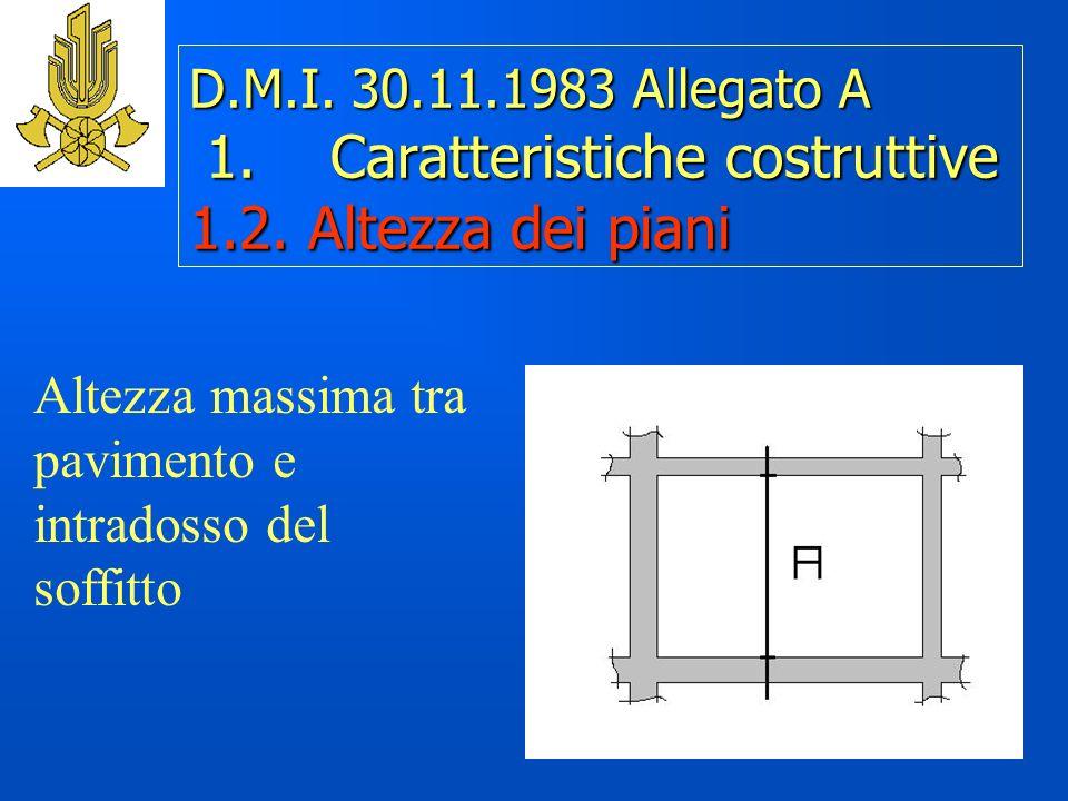 D. M. I. 30. 11. 1983 Allegato A 1. Caratteristiche costruttive 1. 2