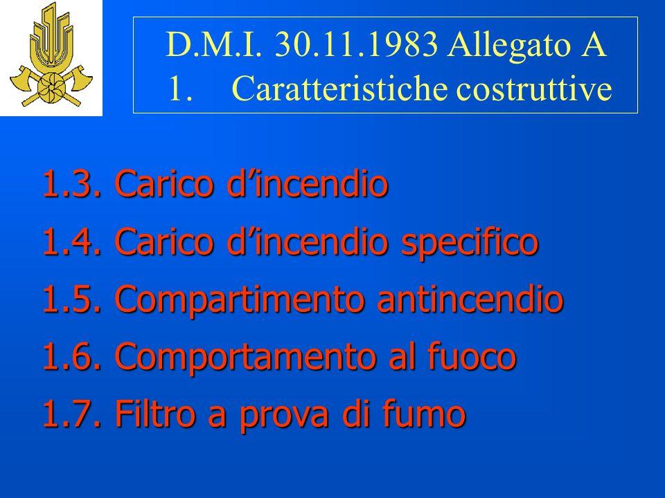 D.M.I. 30.11.1983 Allegato A 1. Caratteristiche costruttive