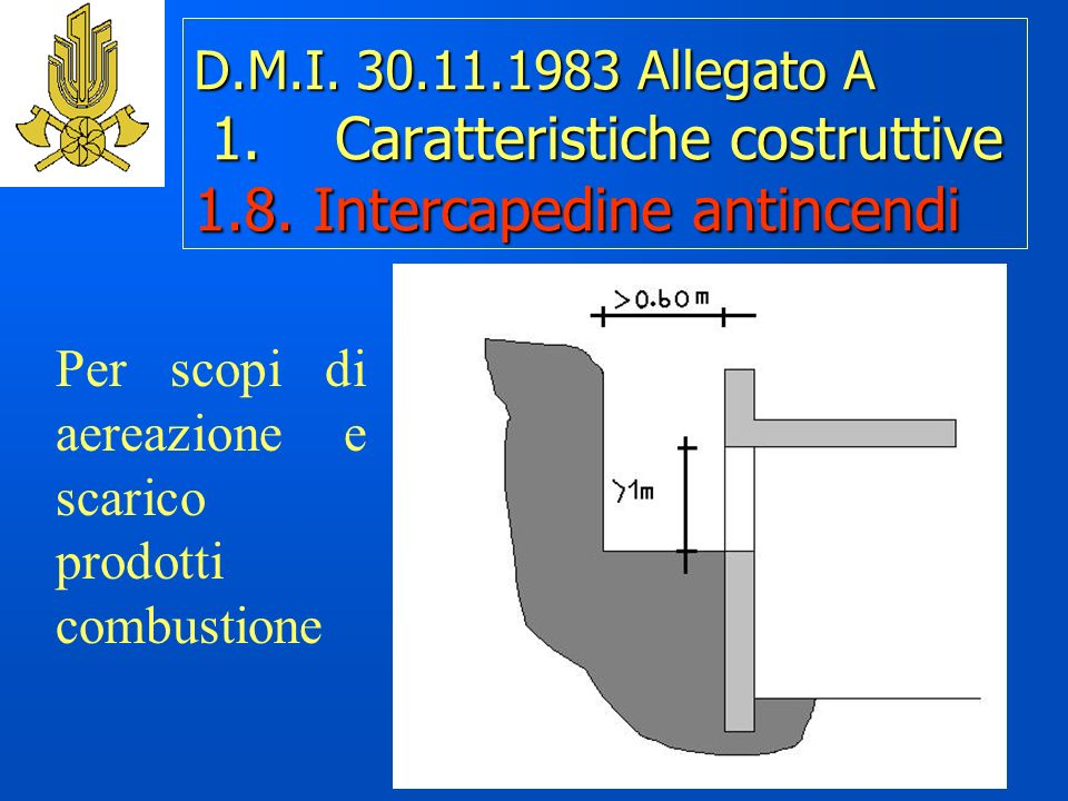 D. M. I. 30. 11. 1983 Allegato A 1. Caratteristiche costruttive 1. 8