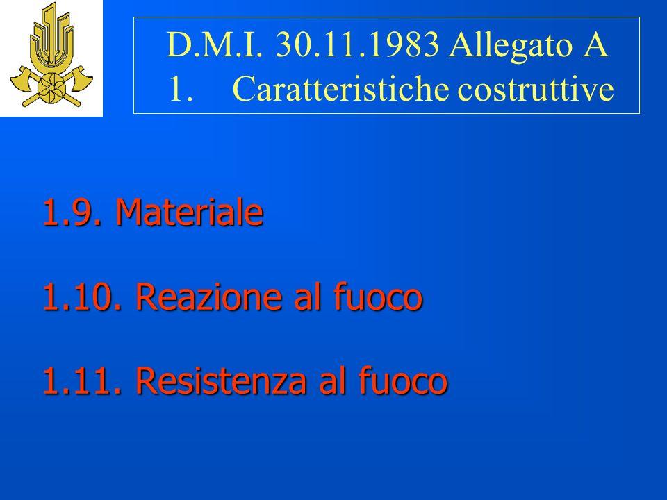 1.9. Materiale 1.10. Reazione al fuoco 1.11. Resistenza al fuoco