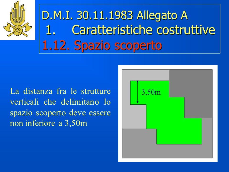 D. M. I. 30. 11. 1983 Allegato A 1. Caratteristiche costruttive 1. 12