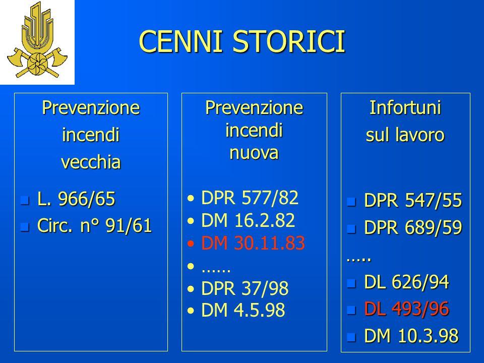 CENNI STORICI Prevenzione incendi vecchia L. 966/65 Circ. n° 91/61
