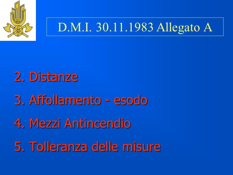 D.M.I. 30.11.1983 Allegato A 2. Distanze 3. Affollamento - esodo 4.