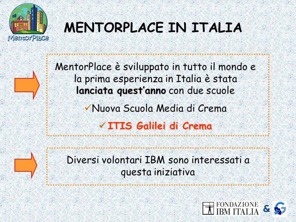 MENTORPLACE IN ITALIA MentorPlace è sviluppato in tutto il mondo e la prima esperienza in Italia è stata lanciata quest'anno con due scuole.