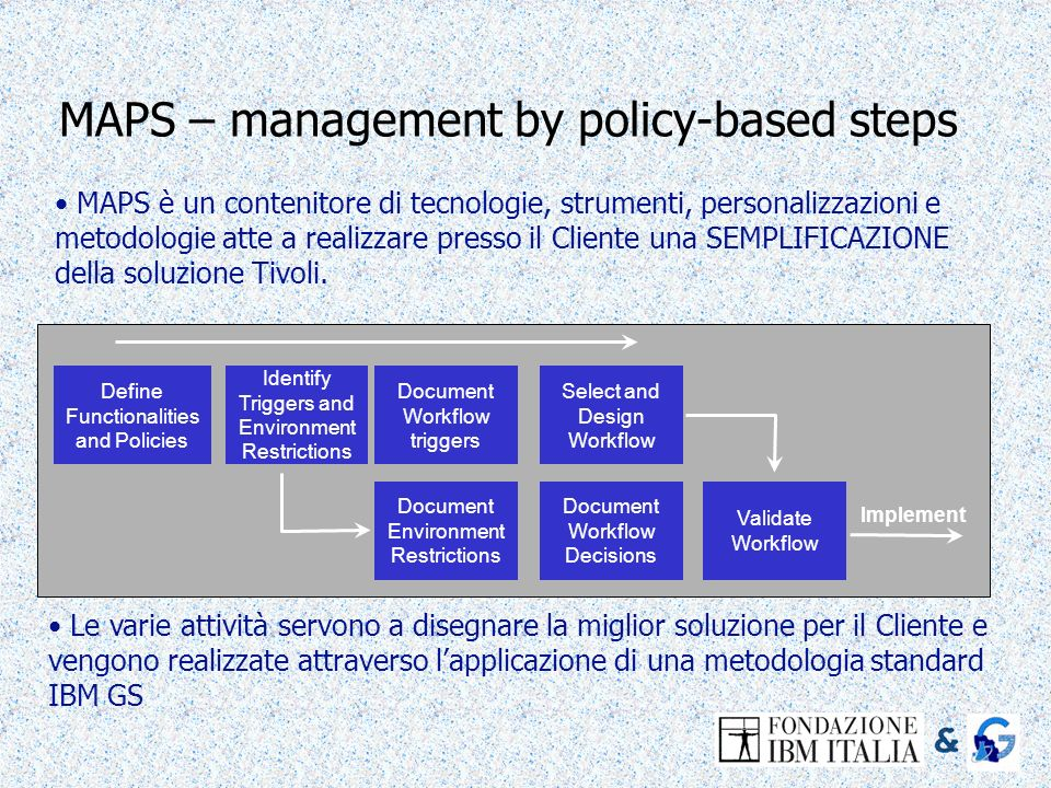 MAPS – management by policy-based steps