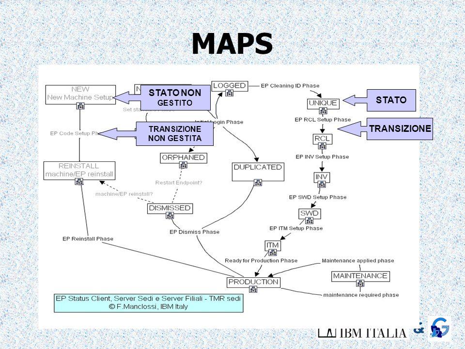 MAPS STATO NON GESTITO STATO TRANSIZIONE TRANSIZIONE NON GESTITA