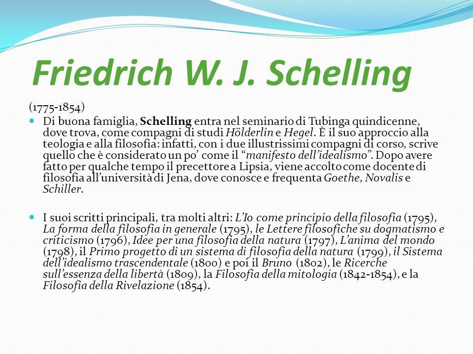 Friedrich W. J. Schelling