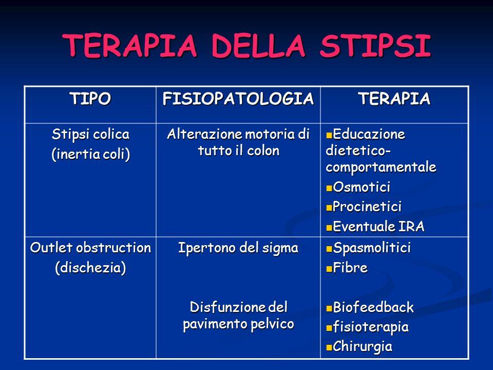TERAPIA DELLA STIPSI TIPO FISIOPATOLOGIA TERAPIA Stipsi colica