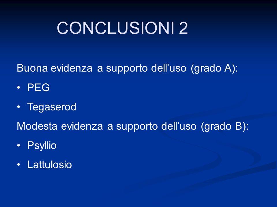 CONCLUSIONI 2 Buona evidenza a supporto dell'uso (grado A): PEG