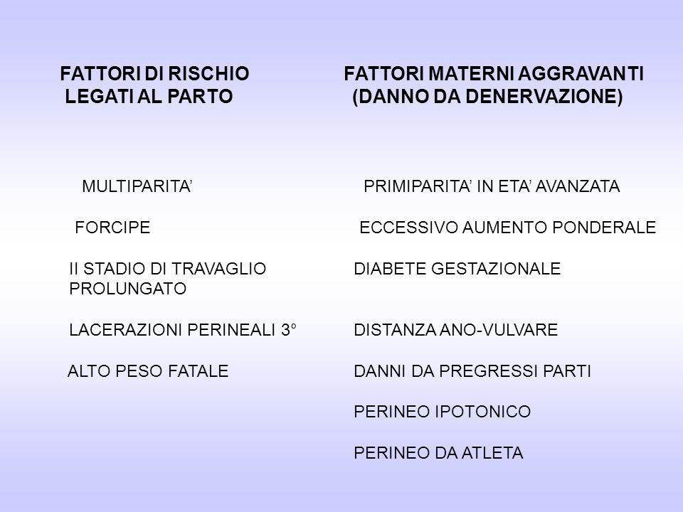 FATTORI DI RISCHIO FATTORI MATERNI AGGRAVANTI