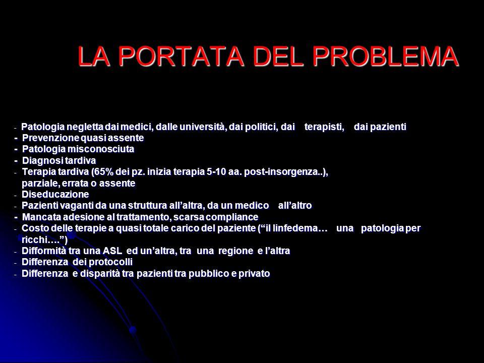 LA PORTATA DEL PROBLEMA