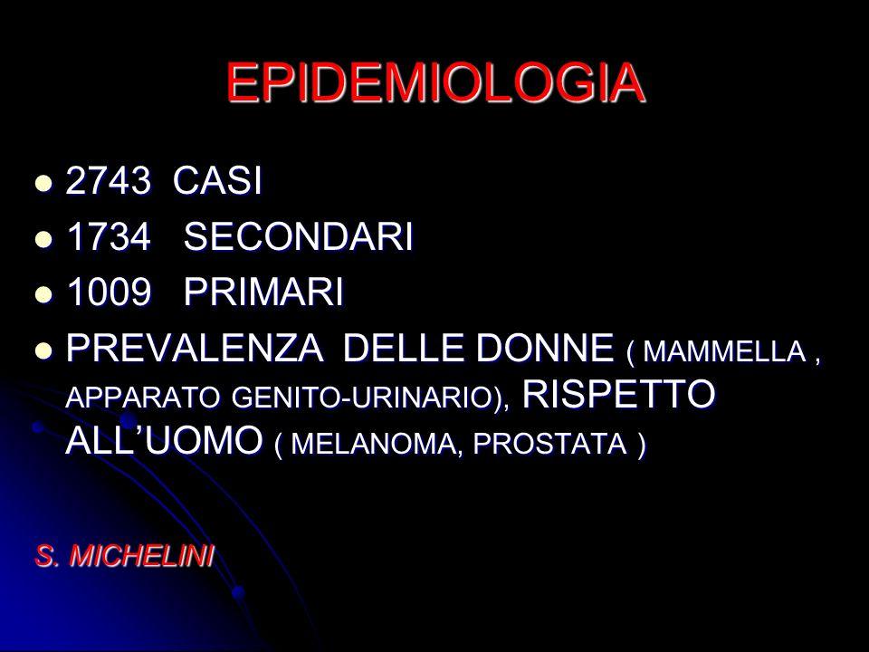 EPIDEMIOLOGIA 2743 CASI 1734 SECONDARI 1009 PRIMARI