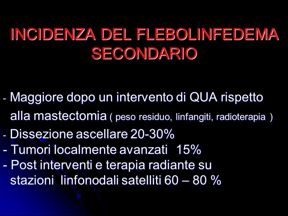 INCIDENZA DEL FLEBOLINFEDEMA SECONDARIO