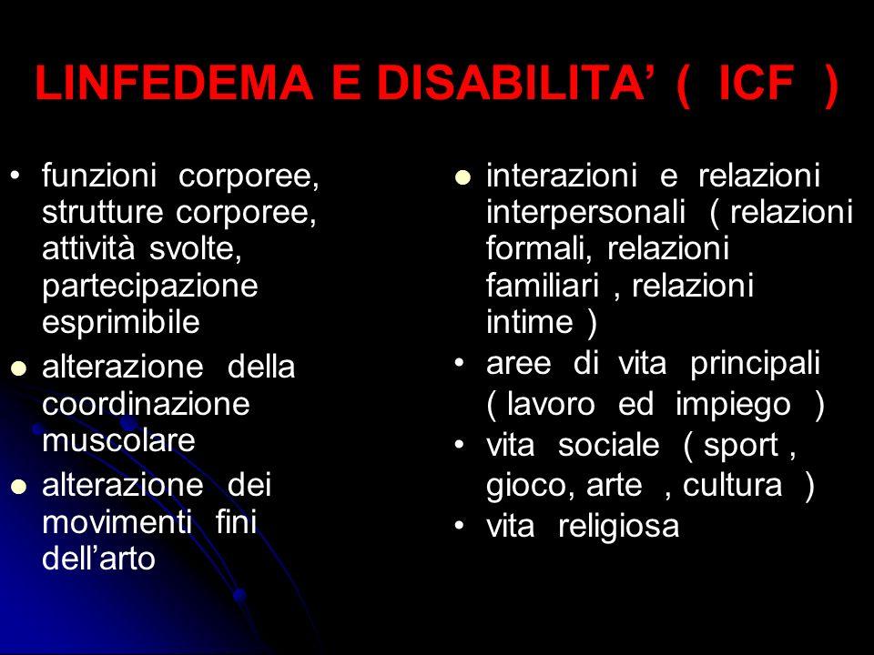 LINFEDEMA E DISABILITA' ( ICF )