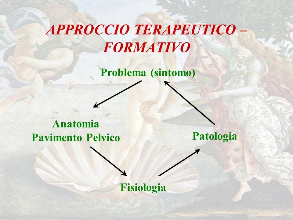 APPROCCIO TERAPEUTICO – FORMATIVO