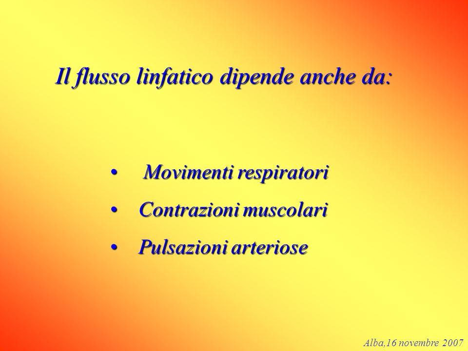 Il flusso linfatico dipende anche da: