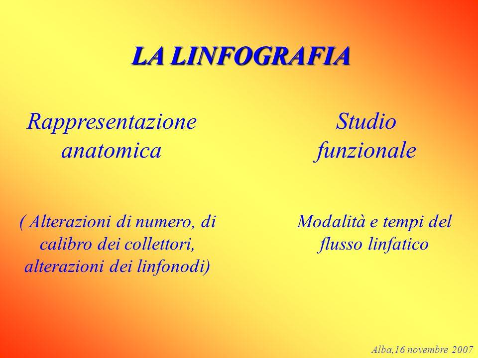 LA LINFOGRAFIA Rappresentazione anatomica Studio funzionale