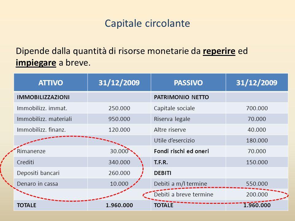 Capitale circolante Dipende dalla quantità di risorse monetarie da reperire ed impiegare a breve. ATTIVO.