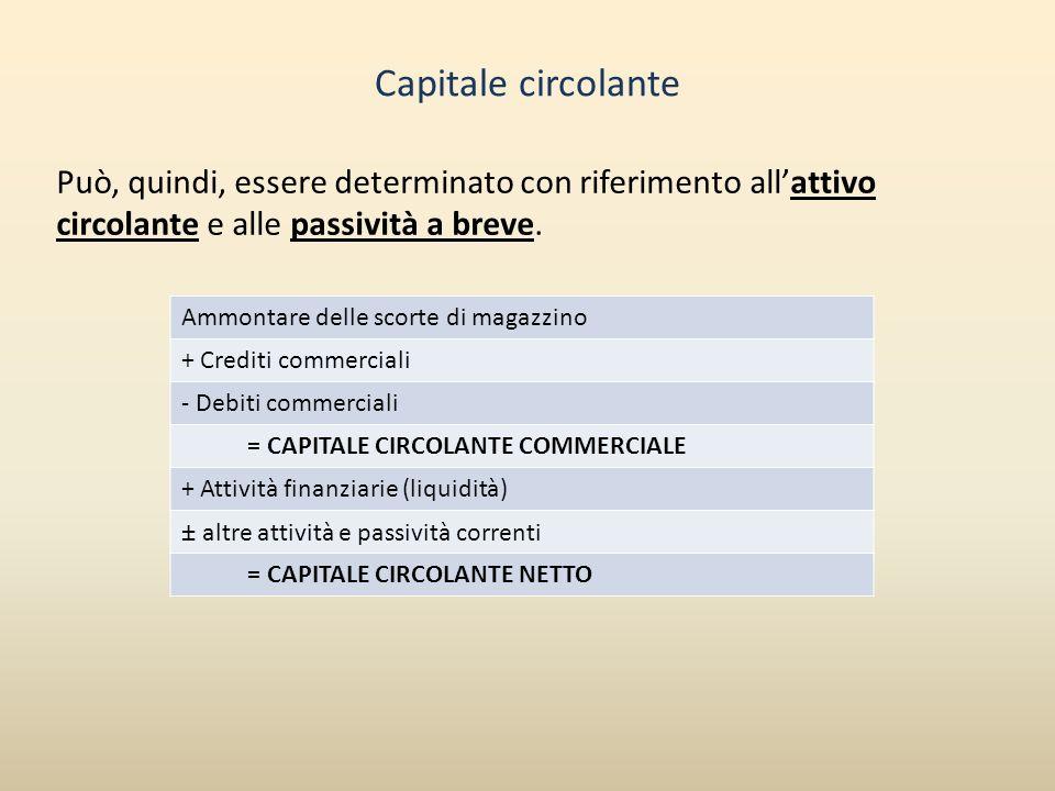 Capitale circolante Può, quindi, essere determinato con riferimento all'attivo circolante e alle passività a breve.