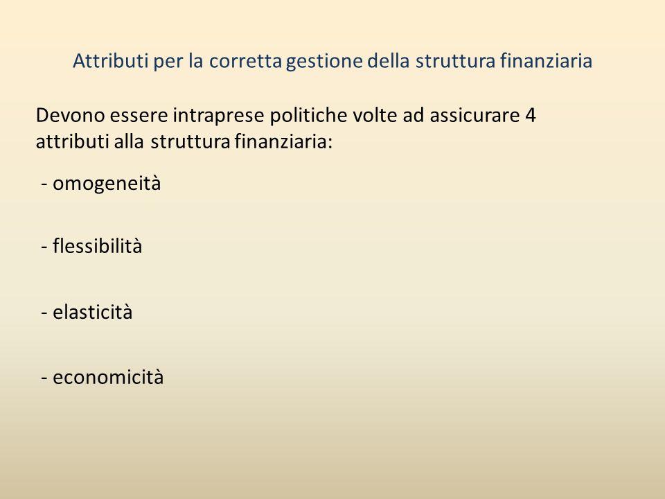 Attributi per la corretta gestione della struttura finanziaria