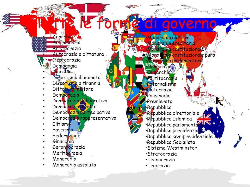 Tutte le forme di governo