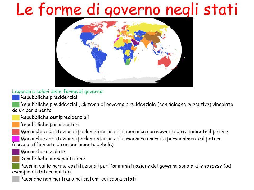 Le forme di governo negli stati