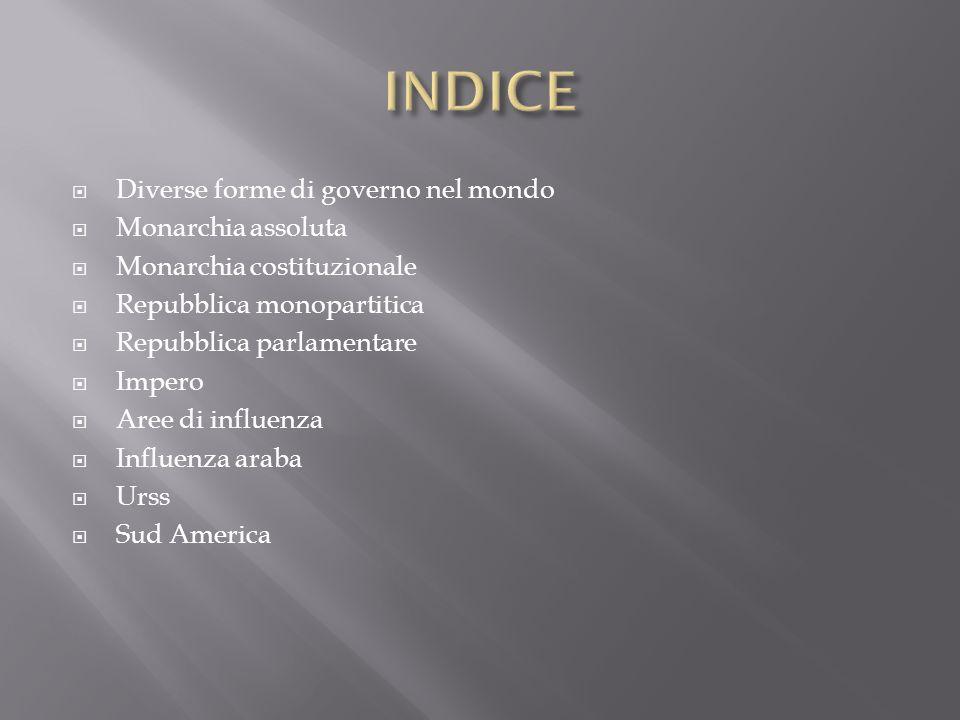 INDICE Diverse forme di governo nel mondo Monarchia assoluta