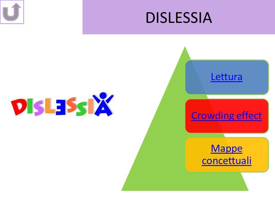 DISLESSIA Lettura Crowding effect Mappe concettuali