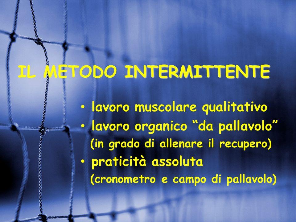 IL METODO INTERMITTENTE