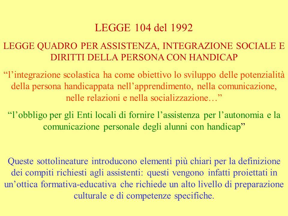 LEGGE 104 del 1992 LEGGE QUADRO PER ASSISTENZA, INTEGRAZIONE SOCIALE E DIRITTI DELLA PERSONA CON HANDICAP.